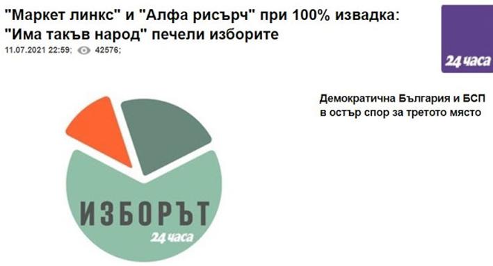 Βουλγαρία: Το κόμμα «Υπάρχει τέτοιος λαός» κερδίζει τις εκλογές